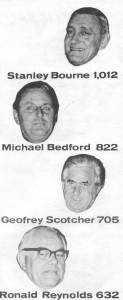 Election 1969